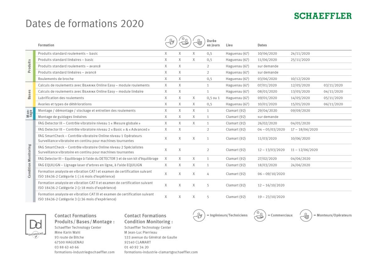 Dates de formation 2020