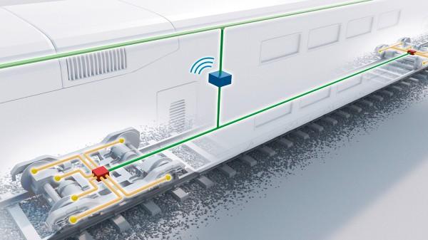 Système de surveillance conditionnelle connecté au Cloud et associé à des logiciels intelligents: jusqu'à six ensembles de capteurs peuvent transmettre leurs signaux au processeur qui convertit les données brutes en valeurs caractéristiques.