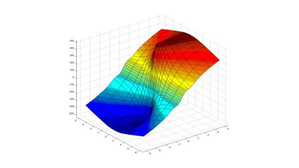 Diagramme caractéristique de rigidité